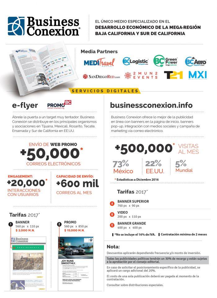 media kit impreso 2017 – pag 2