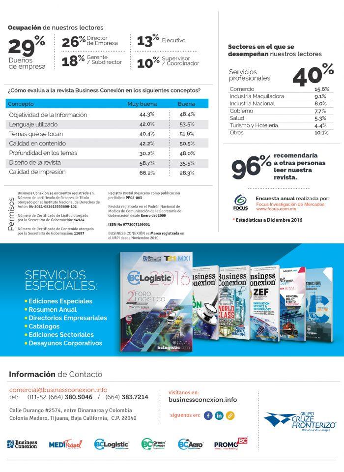 media kit impreso 2017 – pag 4